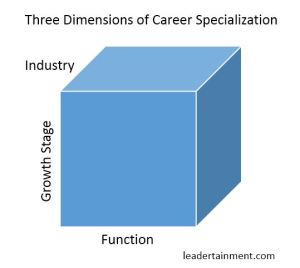 specialize in a function, industry, or growth stage and gain flexibility in the other two
